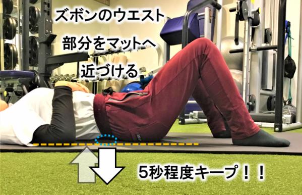 ドローインの方法
