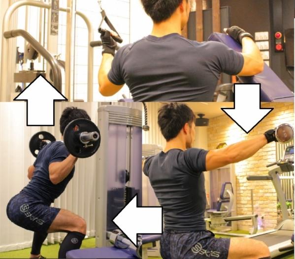 超回復のトレーニング