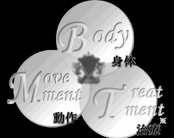 身体,動作,治療