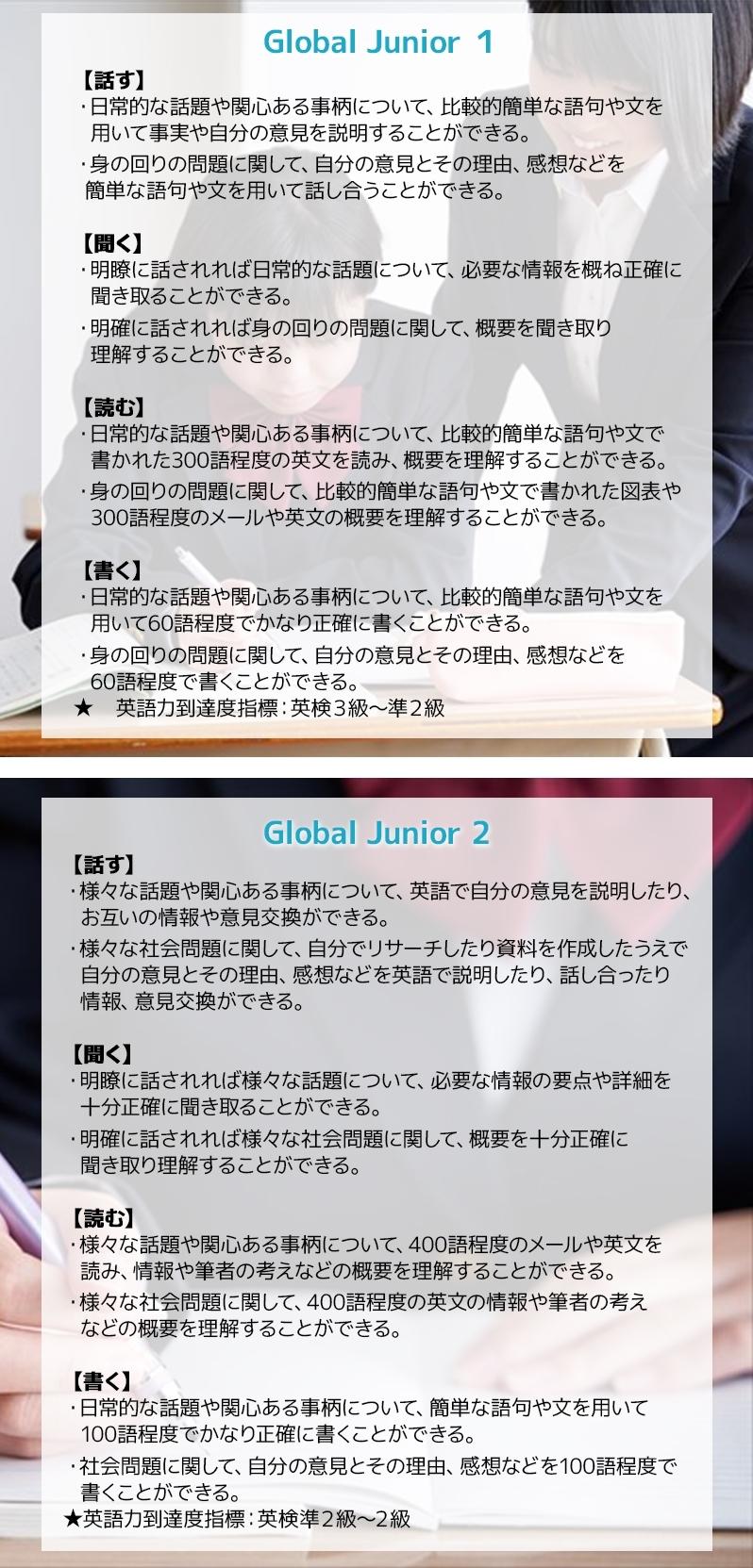 Global Junior(中学生)