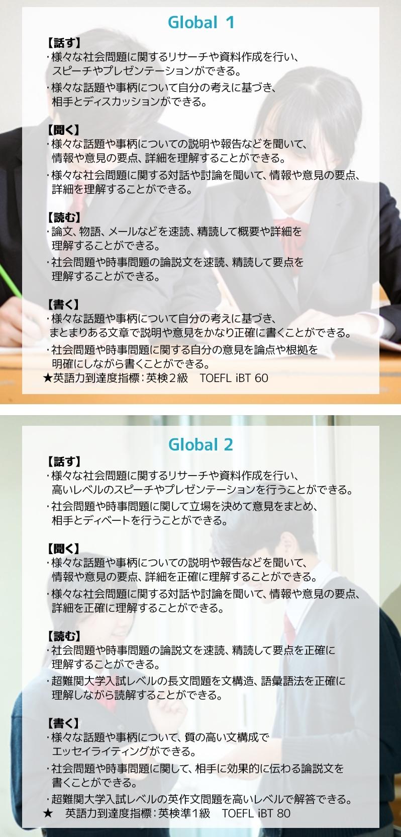 Global (高校生)